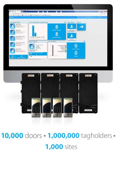 access portal enterprize system